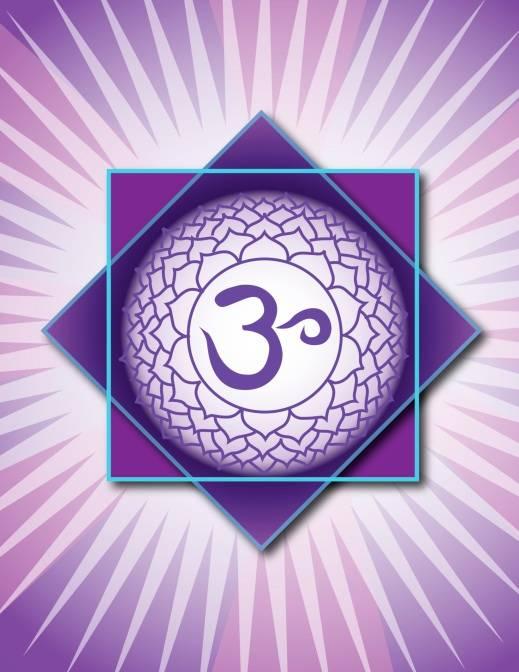 Седьмая коронная чакра - Сахасрара